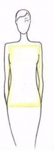 figurtyp kleider